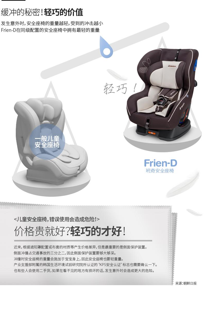 Frien-D在同级配置的安全座椅中拥有最轻的重量. 发生意外时,安全座椅的重量越轻,受到的冲击越小.