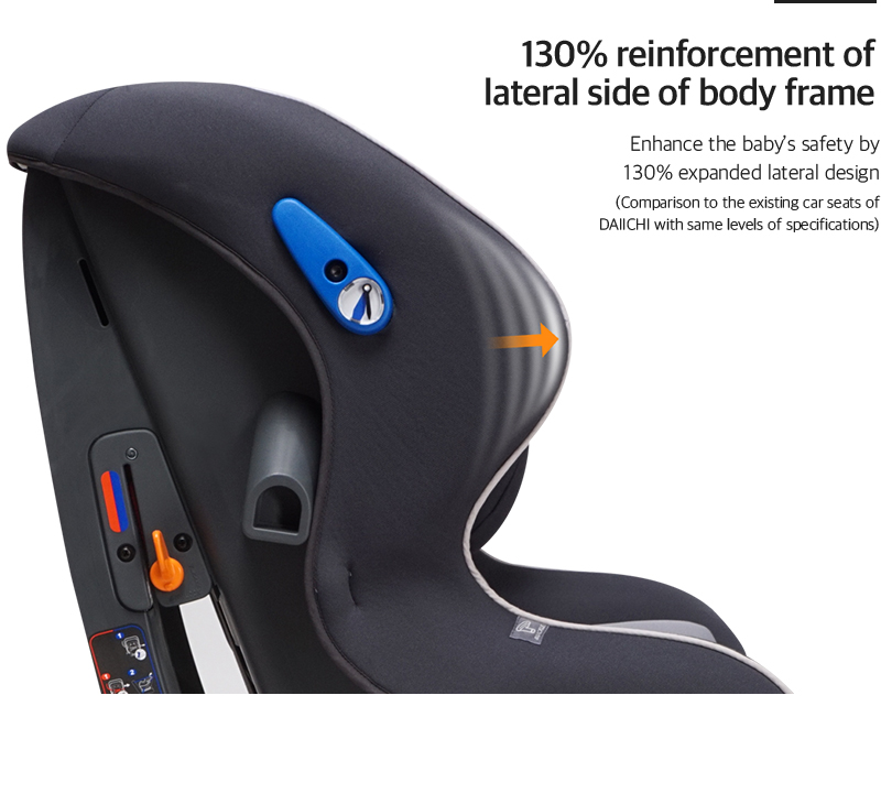 Enhance the baby's safety by 130% expanded lateral design. Comparison to the existing car seats of DAIICHI with same levels of specifications.
