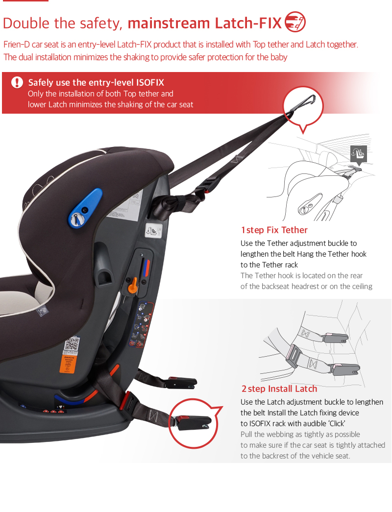 Frien-D car seat is an entry-level Latch-FIX product that is installed with Top tether and Latch together. The dual installation minimizes the shaking to provide safer protection for the baby. Only the installation of both Top tether and lower Latch minimizes the shaking of the car seat.