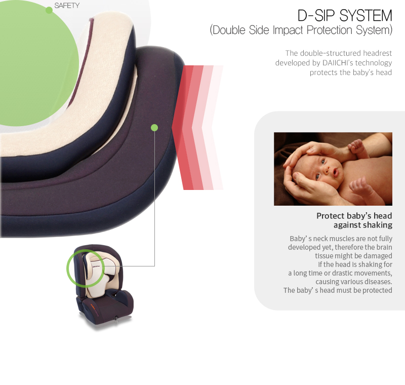 The double-structured headrest developed by DAIICHI's technology protects the baby's head