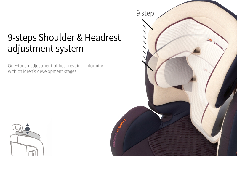 9-steps Shoulder & Headrest adjustment system