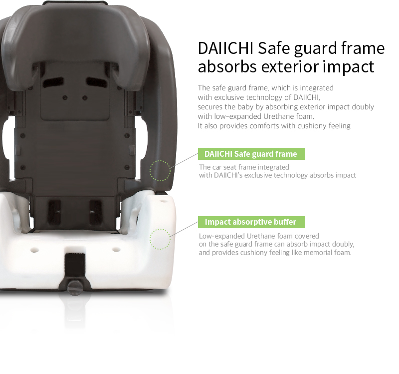 DAIICHI Safe guard frame absorbs exterior impact. The safe guard frame provides comforts with cushiony feeling