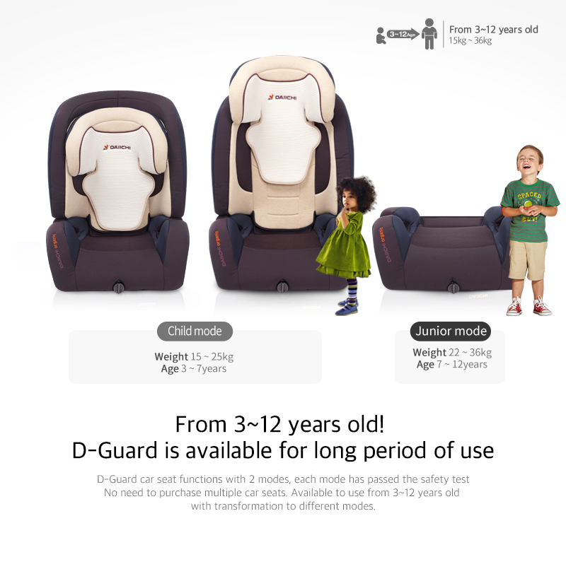 From 3~10 years old! D-Guard is available for long period of use. D-Guard car seat functions with 2 modes, each mode has passed the safety testNo need to purchase multiple car seats.