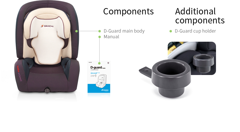 Components: D-Guard main body, Manual. Additional components : D-Guard cup holder