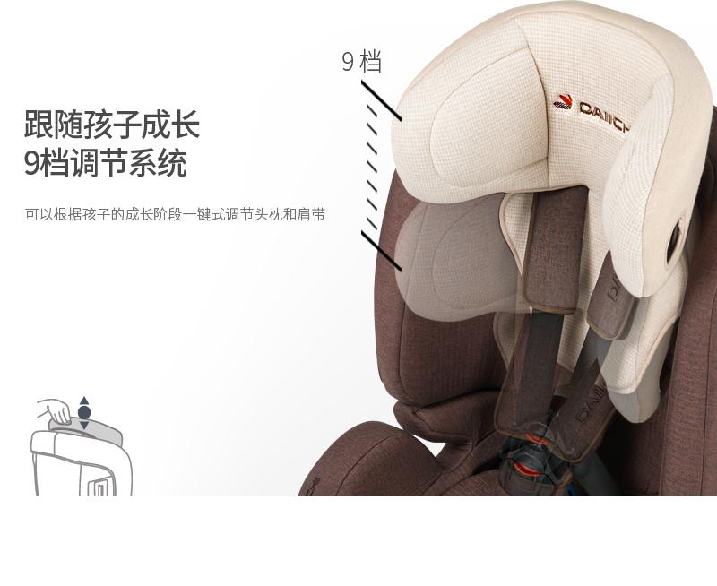 跟随孩子成长的9档调高系统. 可以根据孩子的成长阶段一键式调节头枕和肩带.