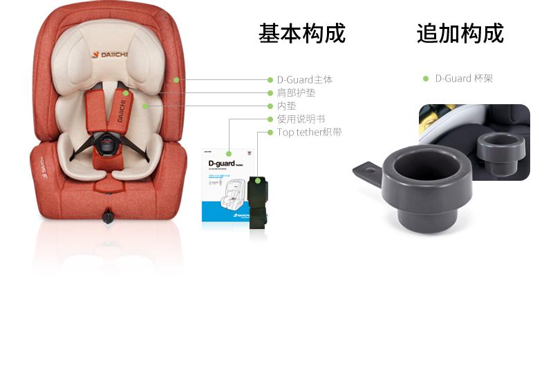 基本构成: 主体, 肩部护垫, 内垫, 使用说明书, 织带追加构成: 杯架