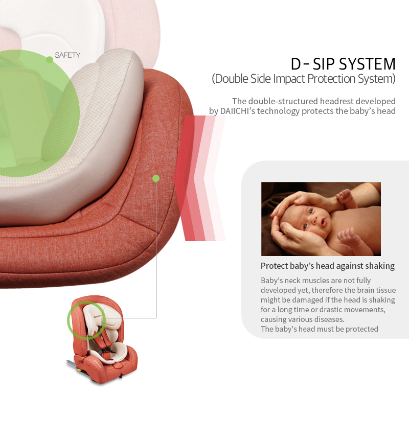 The double-structured headrest developed by DAIICHI's technology protects the baby's head.