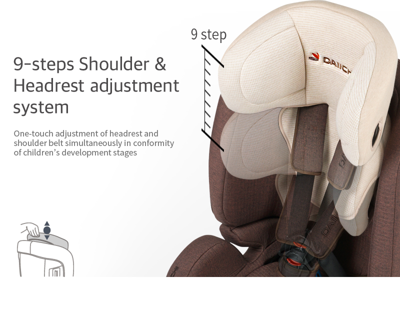 One-touch adjustment of headrest and shoulder belt simultaneously in conformity of children's development stages.