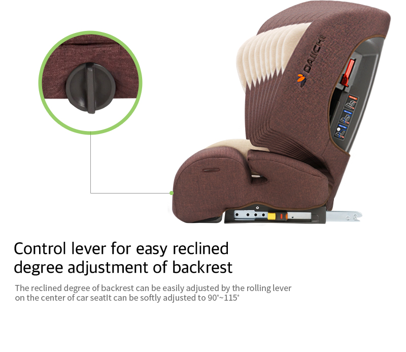 The reclined degree of backrest can be easily adjusted by the rolling lever on the center of car seat. It can be softly adjusted to 90~115˚