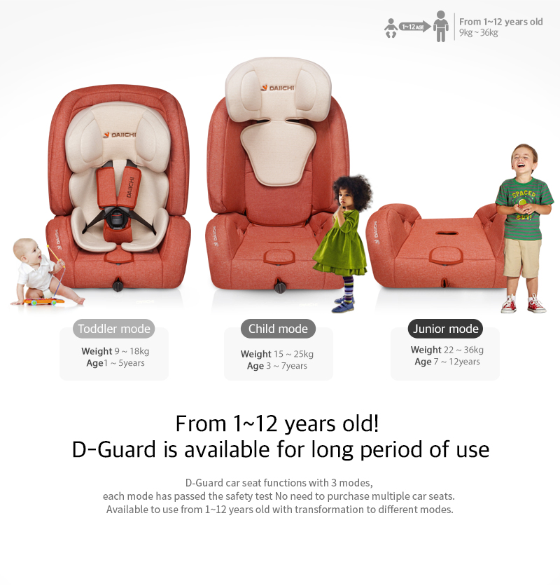 From 1~12 years old! D-Guard is available for long period of use. D-Guard car seat functions with 3 modes, each mode has passed the safety test. No need to purchase multiple car seats. Available to use from 1~12 years old with transformation to different modes.
