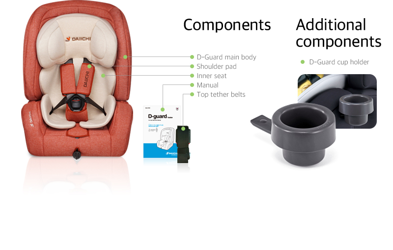 Components: main body, Shoulder pad, Inner seat, Manual, top tether belts                   Additional components: cup holder