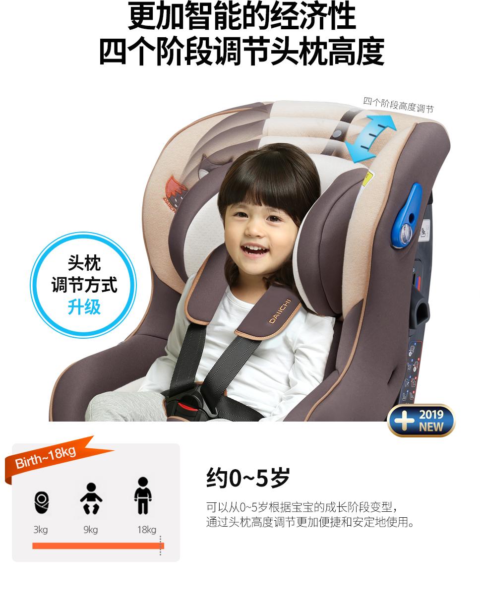 可以从0~5岁根据宝宝的成长阶段变型,通过头枕高度调节更加便捷和安定地使用. 玳奇 达尔文S