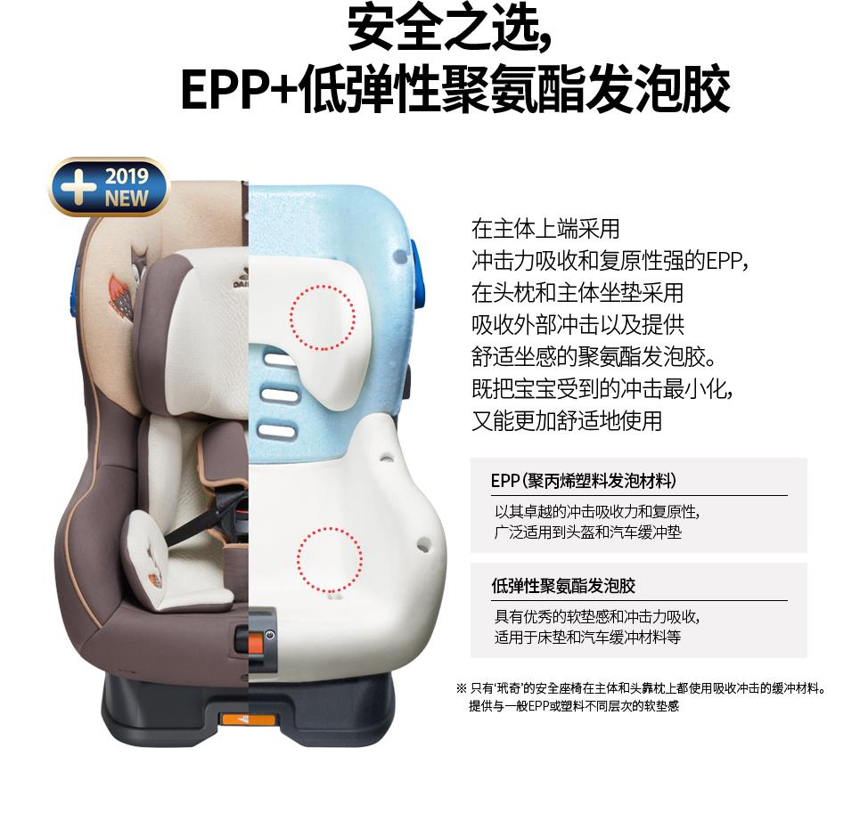 在主体上端上采用冲击力吸收和复原性强的EPP,在头枕和主体坐垫采用吸收外部冲击以及提供舒适坐感的聚氨酯发泡胶. 既把宝宝受到的冲击最小化,又能更加舒适地使用. 玳奇 达尔文S