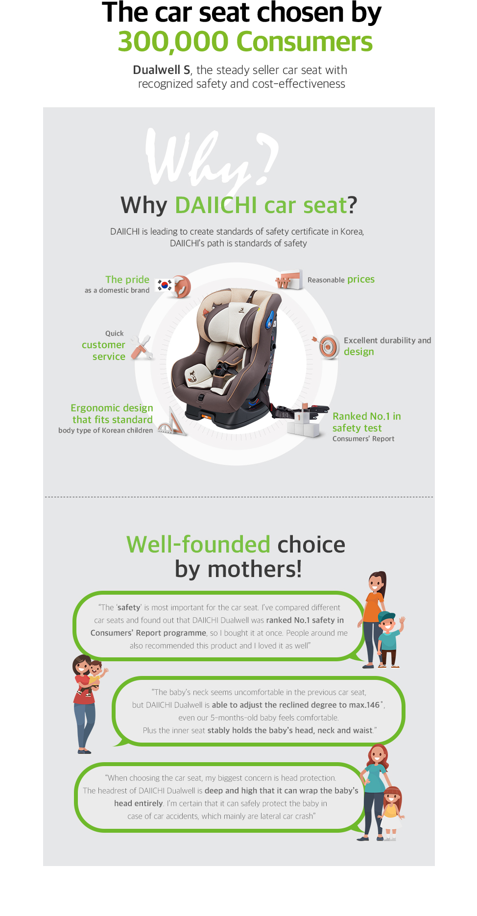 The car seat chosen by 300 thousands. DAIICHI Dualwell S carseat, the steady seller car seat with recognized safety and cost-effectiveness.