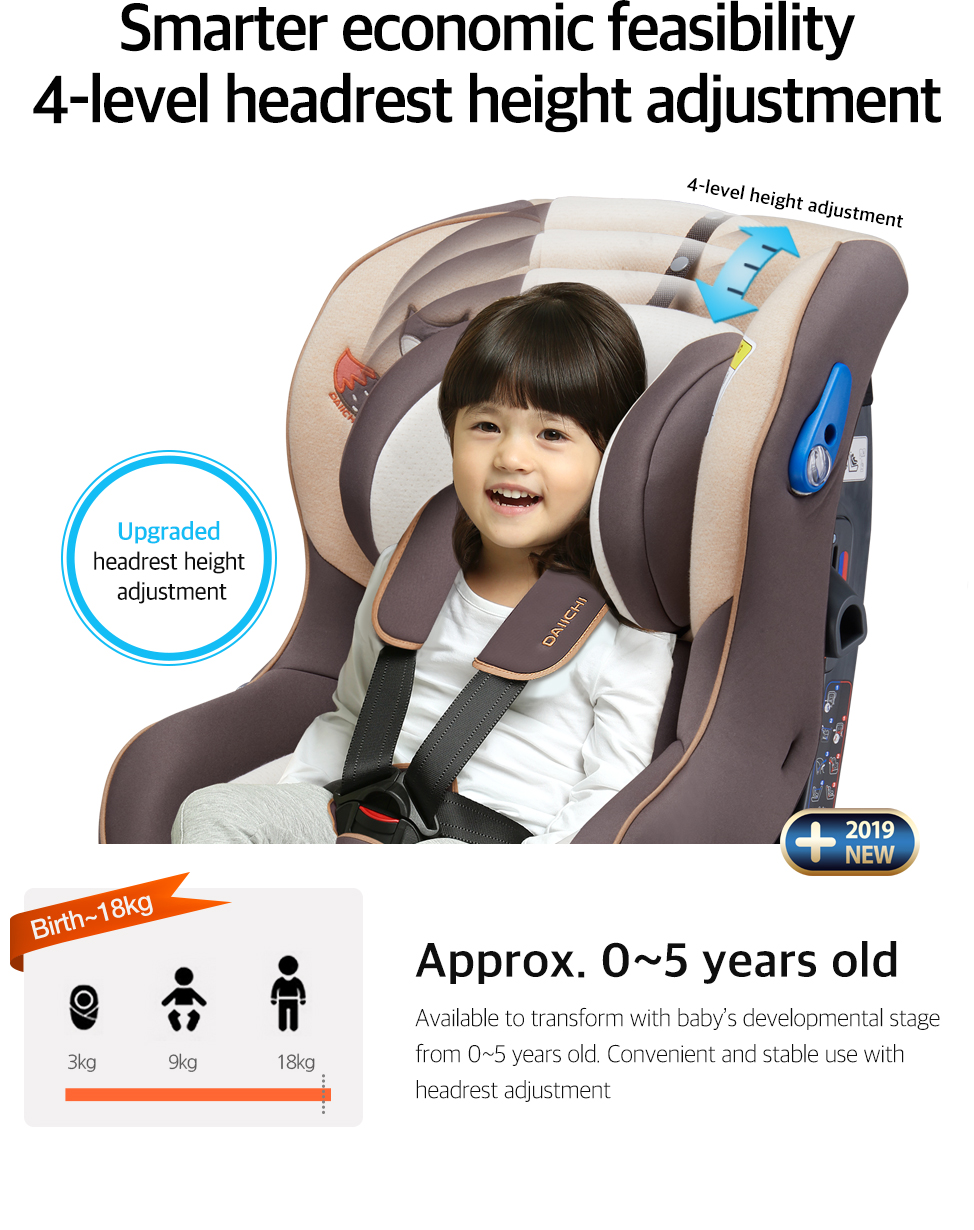 Available to transform with baby's developmental stage from 0~5 years old. Convenient and stable use with headrest adjustment