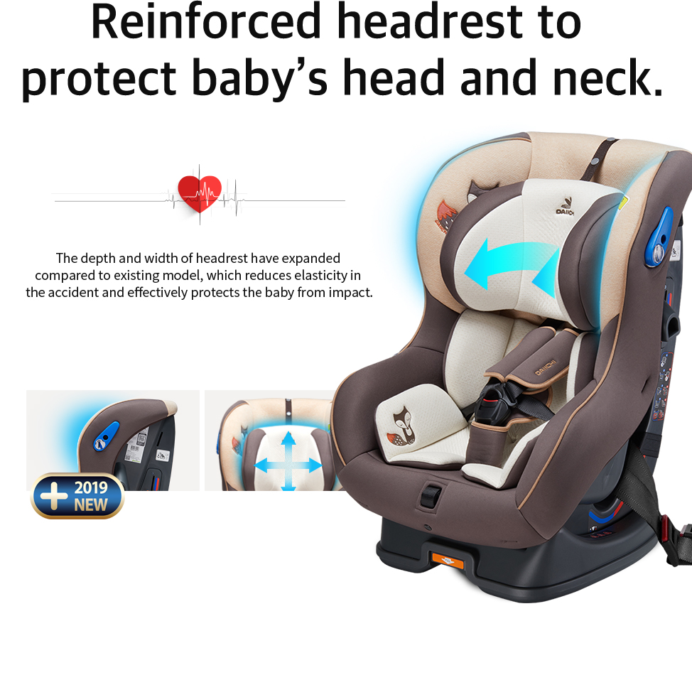The depth and width of headrest have expanded compared to existing model, which reduces elasticity in the accident and effectively protects the baby from impact.