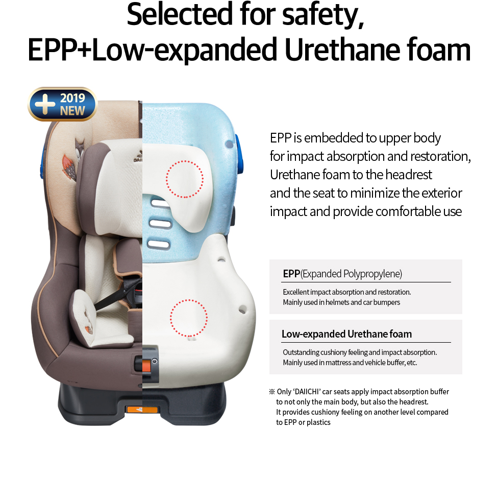 EPP is embedded to upper body for impact absorption and restoration, Urethane foam to the headrest and the seat to minimize the exterior impact and provide comfortable use
