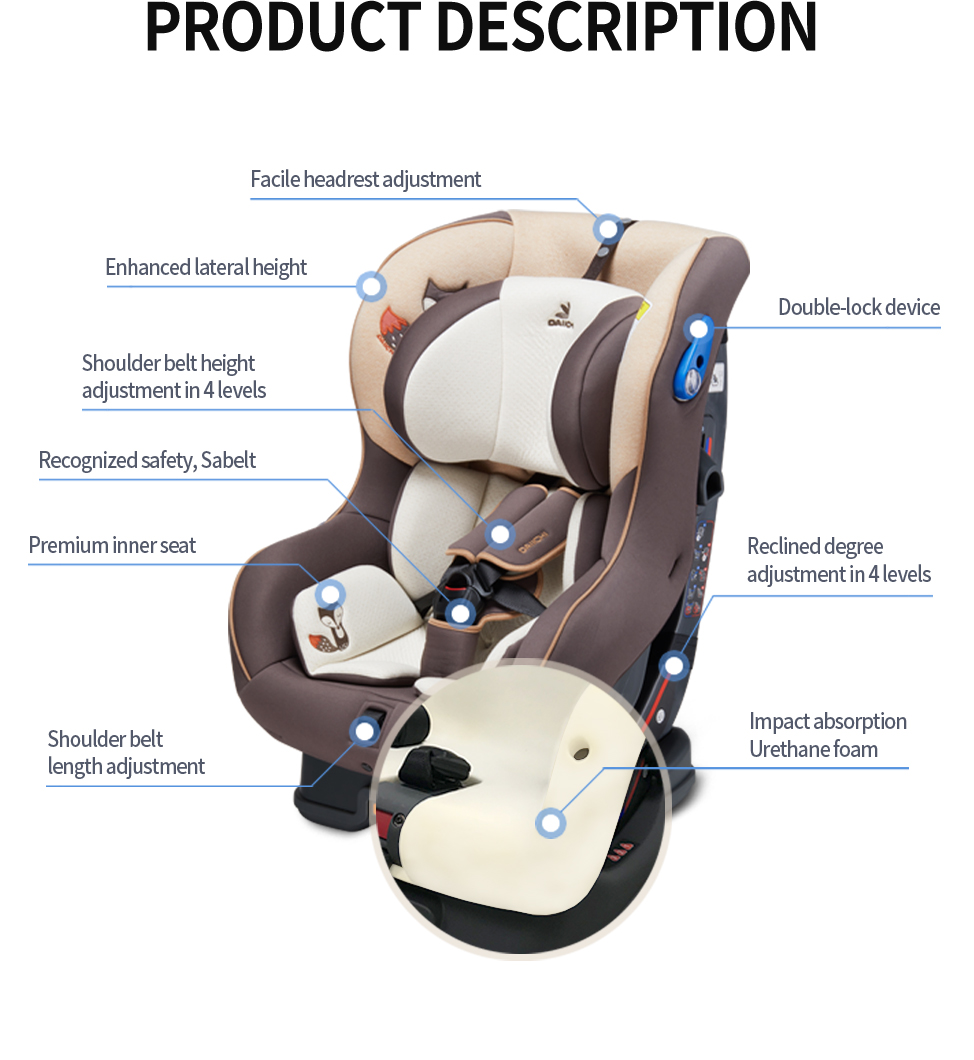 Facile headrest adjustment, Enhanced lateral height, Shoulder belt height adjustment in 4 levels, Recognized safety, abeltPremium inner seat, Shoulder belt length adjustment, Double-lock device, Reclined degree adjustment in 4 levels, Impact absorption Urethane foam