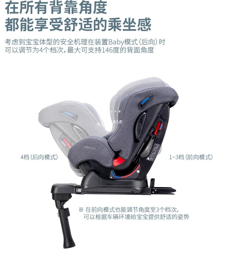 考虑到宝宝体型的安全机理在装置Baby模式(后向)时可以调节为4个档次,最大可支持146度的背面角度