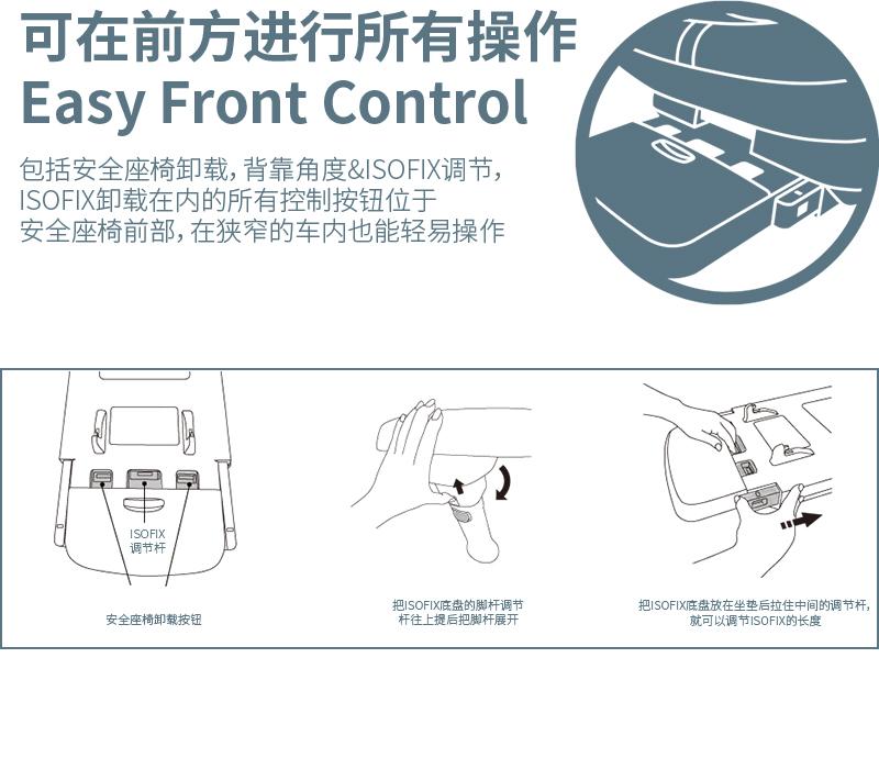 包括安全座椅卸载,背靠角度&ISOFIX调节,ISOFIX卸载在内的所有控制按钮位于安全座椅前部,在狭窄的车内也能轻易操作