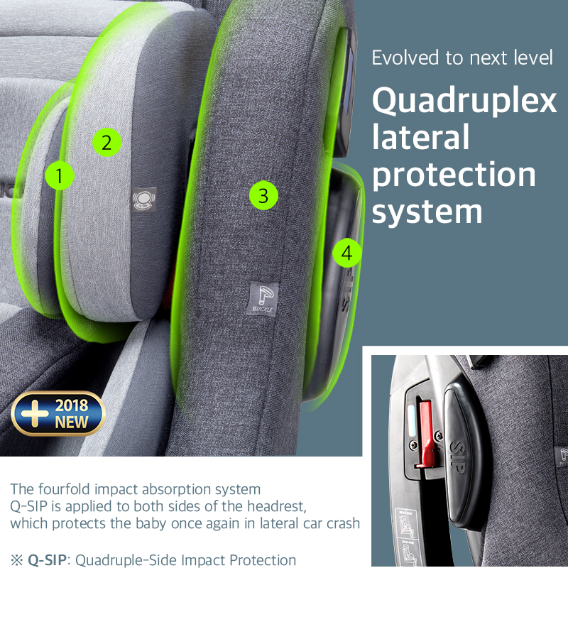 The fourfold impact absorption system Q-SIP is applied to both sides of the headrest, which protects the baby once again in lateral car crash