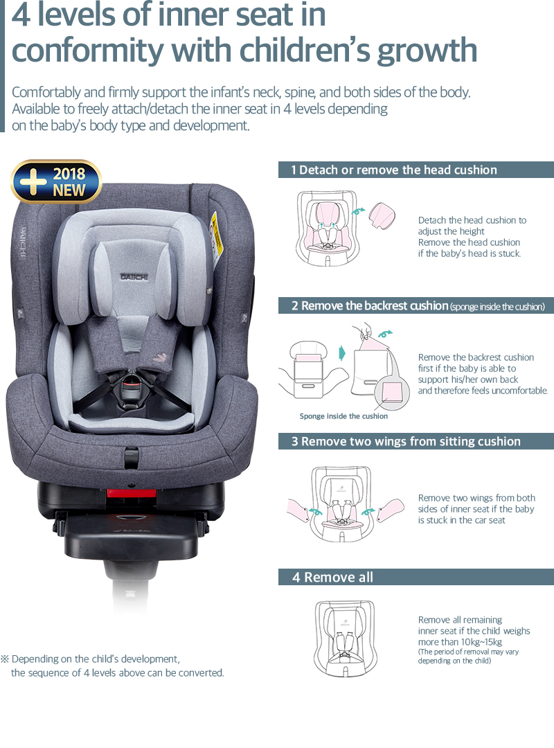 Comfortably and firmly support the infant's neck, spine, and both sides of the body. Available to freely attach/detach the inner seat in 4 levels depending on the baby's body type and development.