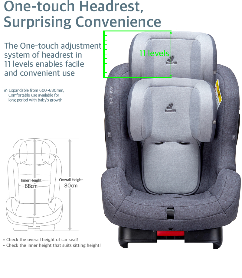 The One-touch adjustment system of headrest in 11 levels enables facile and convenient use. Expandable from 600~680mm, Comfortable use available for long period with baby's growth.