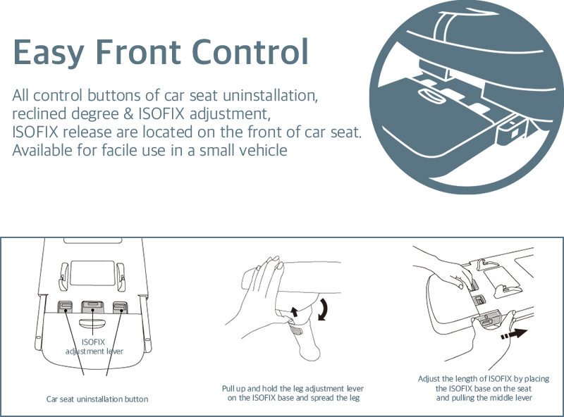 All control buttons of car seat uninstallation, reclined degree & ISOFIX adjustment, ISOFIX release are located on the front of car seat. Available for facile use in a small vehicle