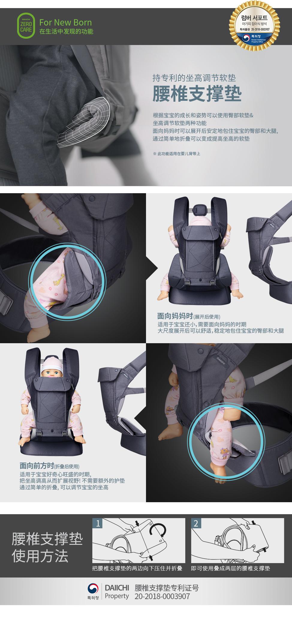 持专利的坐高调节软垫 '腰椎支撑垫' 根据宝宝的成长和姿势可以使用臀部软垫&坐高调节软垫两种功能