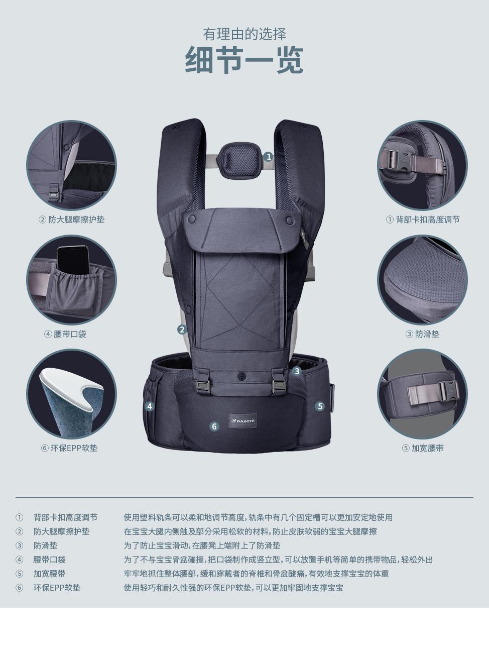 背部卡扣高度调节, 防大腿摩擦护垫, 防滑垫, 腰带口袋, 加宽腰带, 环保EPP软垫