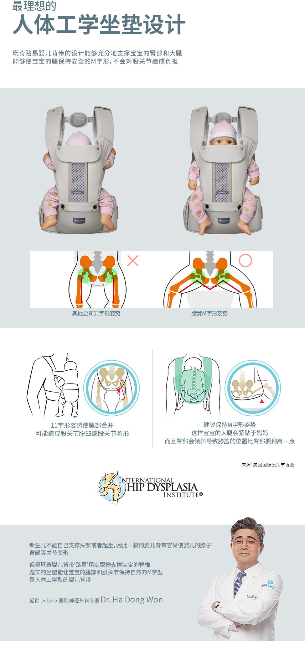 玳奇路易婴儿背带的设计充分地支撑宝宝的臀部和大腿. 能够使宝宝的腿保持安全的M字形,不会对股关节造成负担. 建议保持M字形姿势,这样宝宝的大腿会紧贴于妈妈,而且臀部会倾斜导致膝盖的位置比臀部要稍高一点.