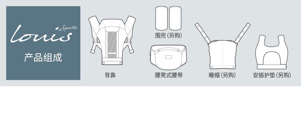 产品组成: 背靠, 围兜, 腰凳式腰带, 睡帽, 安插护垫