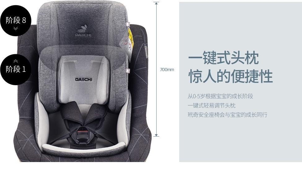 从0-5岁根据宝宝的成长阶段一键式轻易调节头枕. 玳奇安全座椅会与宝宝的成长同行