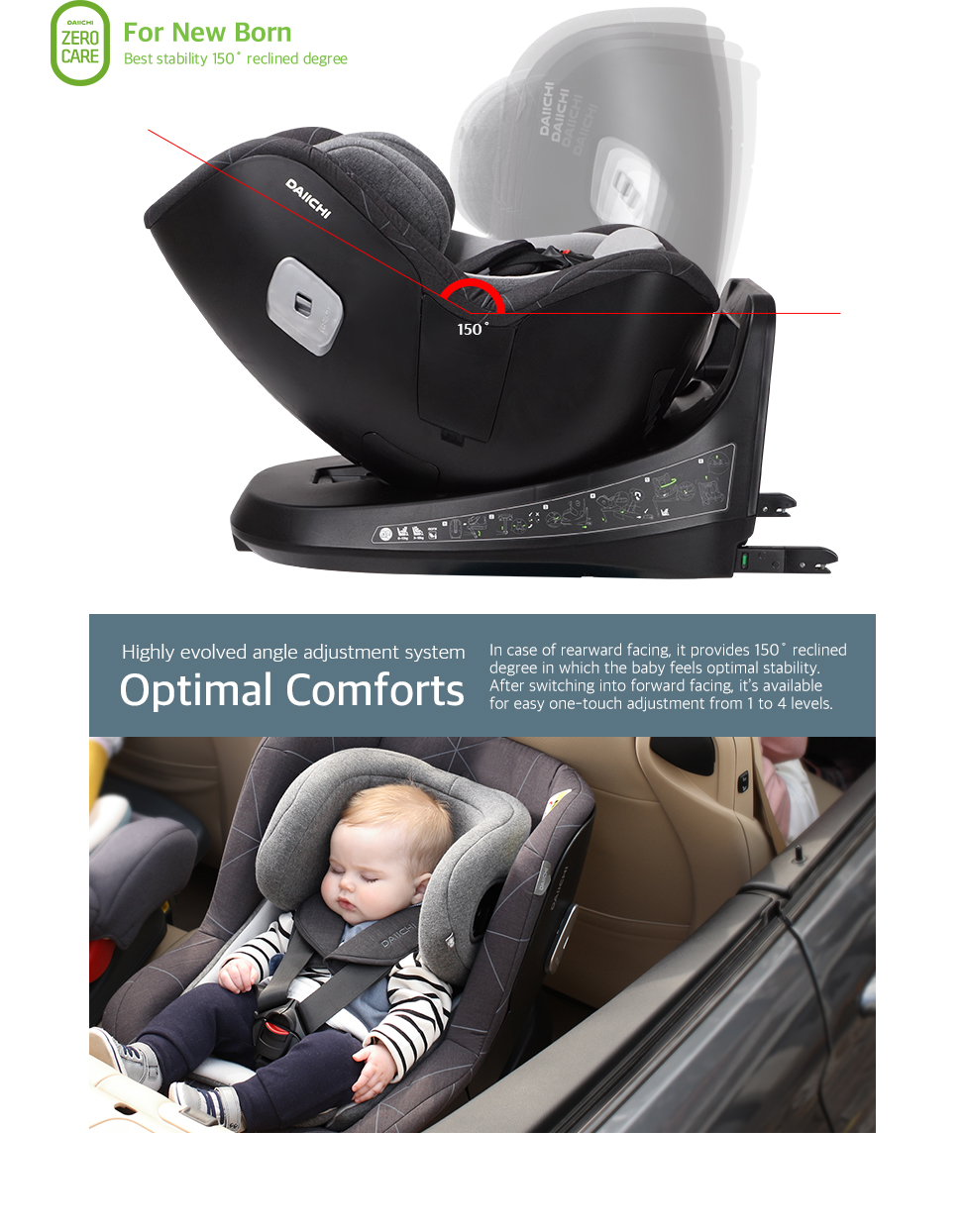 In case of rearward facing, it provides 150o reclined degree in which the baby feels optimal stability. After switching into forward facing, it's available for easy one-touch adjustment from 1 to 4 levels.