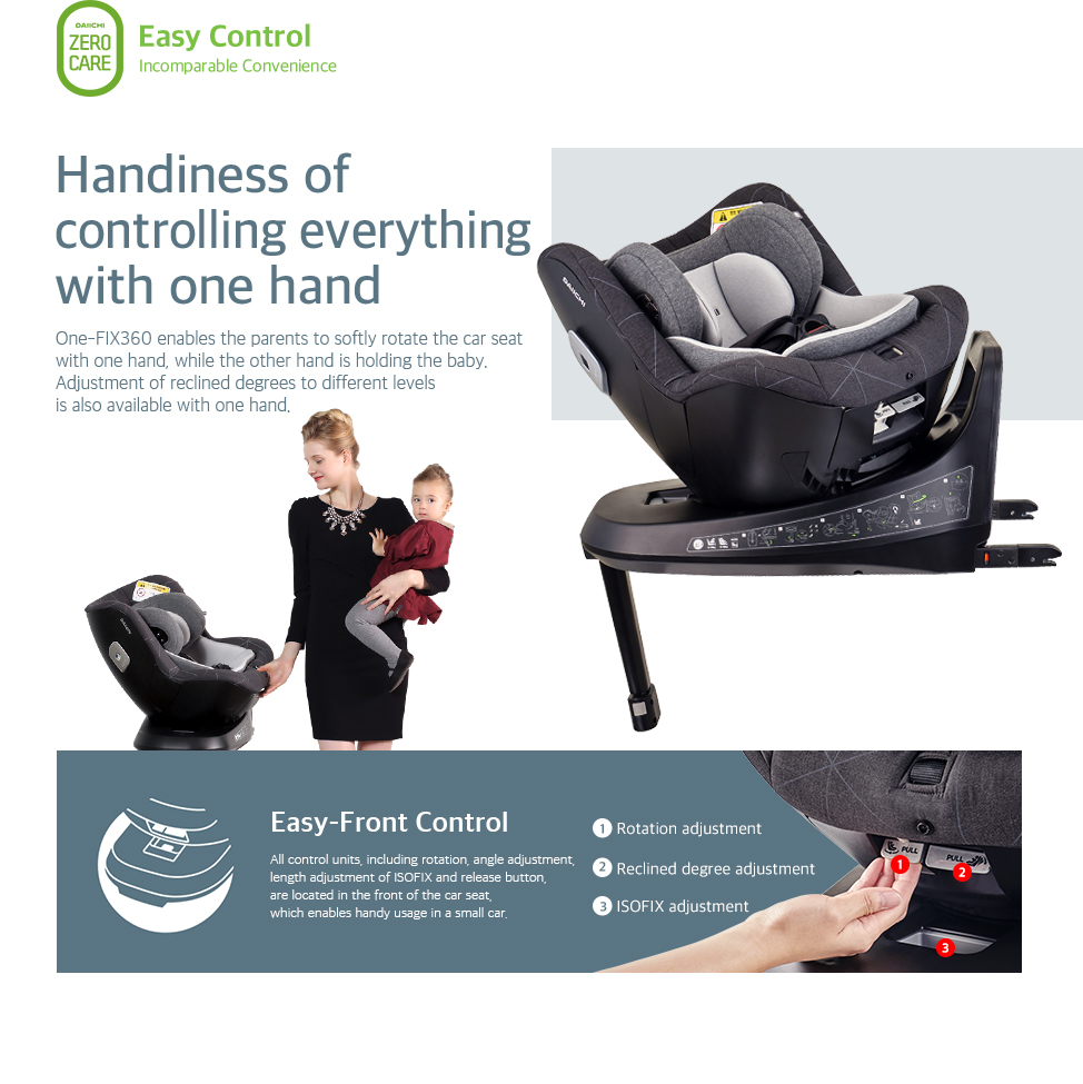 One-FIX360 enables the parents to softly rotate the car seat with one hand, while the other hand is holding the baby. Adjustment of reclined degrees to different levels is also available with one hand.