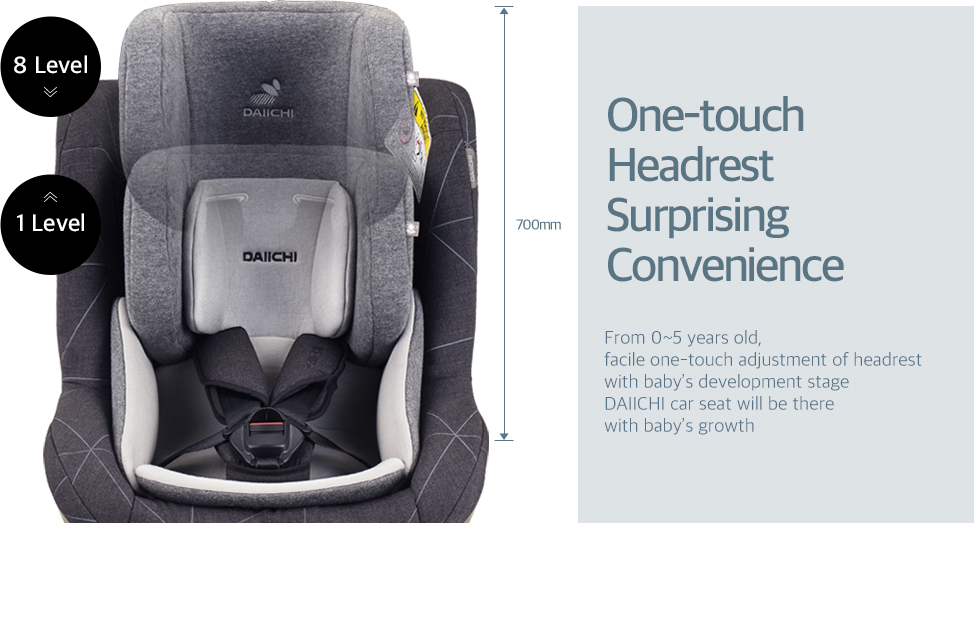 From 0~5 years old, facile one-touch adjustment of headrest with baby's development stage. DAIICHI car seat will be there with baby's growth