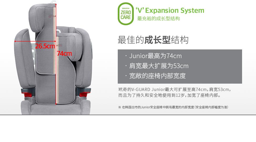玳奇的V-GUARD Junior最大可扩展至高74cm,肩宽53cm,而且为了持久和安全地使用到12岁,加宽了座椅内部