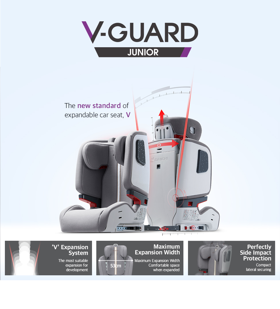 V-Guard ISOFIX Junior car seatThe most suitable expansion for developmentComfortable space when expandedTight lateral securingHeadrest one-touch control3-layer lateral protection