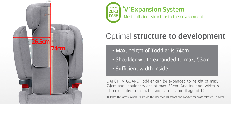 DAIICHI V-GUARD Junior can be expanded to height of max. 74cm and shoulder width of max. 53cm. And its inner width is also expanded for durable and safe use until age of 12.