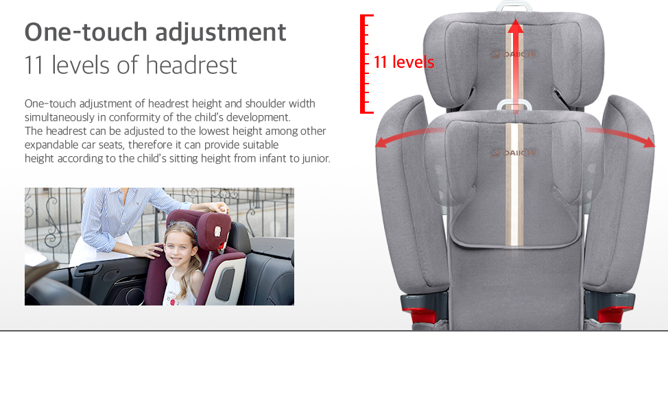 One-touch adjustment of headrest height and shoulder width simultaneously in conformity of the child's development.The headrest can be adjusted to the lowest height among other expandable car seats, therefore it can provide suitable height according to the child's sitting height from infant to junior.