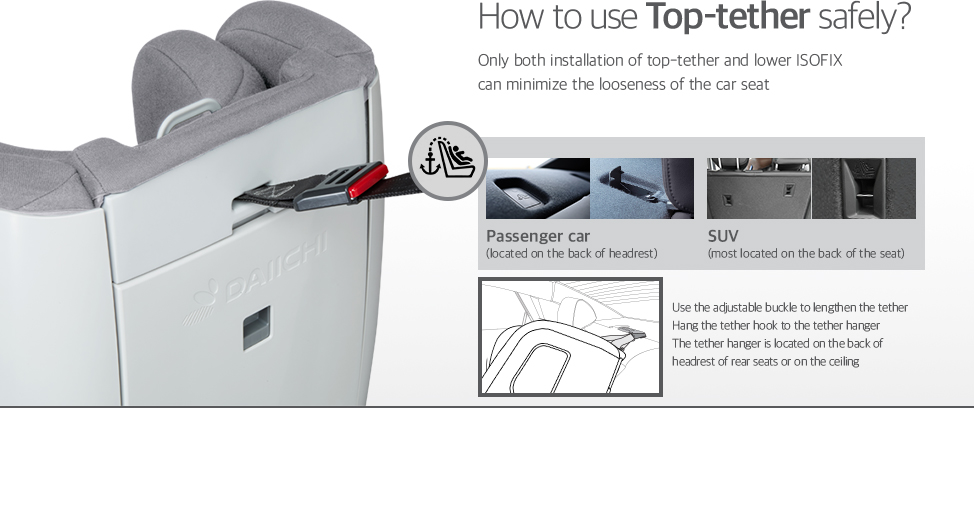 Only both installation of top-tether and lower ISOFIX can minimize the looseness of the car seat. Use the adjustable buckle to lengthen the tether. The tether hanger is located on the back of headrest of rear seats or on the ceiling.