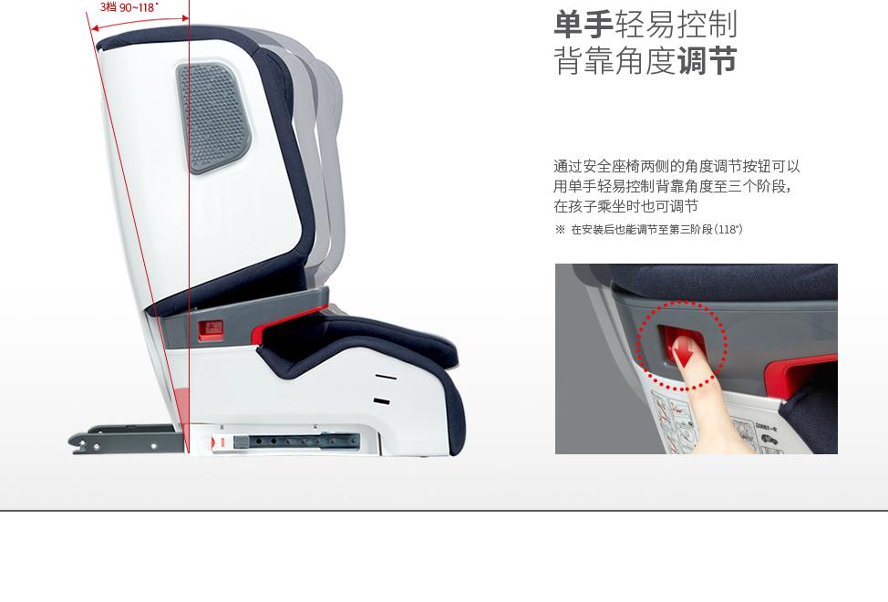 通过安全座椅两侧的角度调节按钮可以用单手轻易控制背靠角度至三个阶段,在孩子乘坐时也可调节