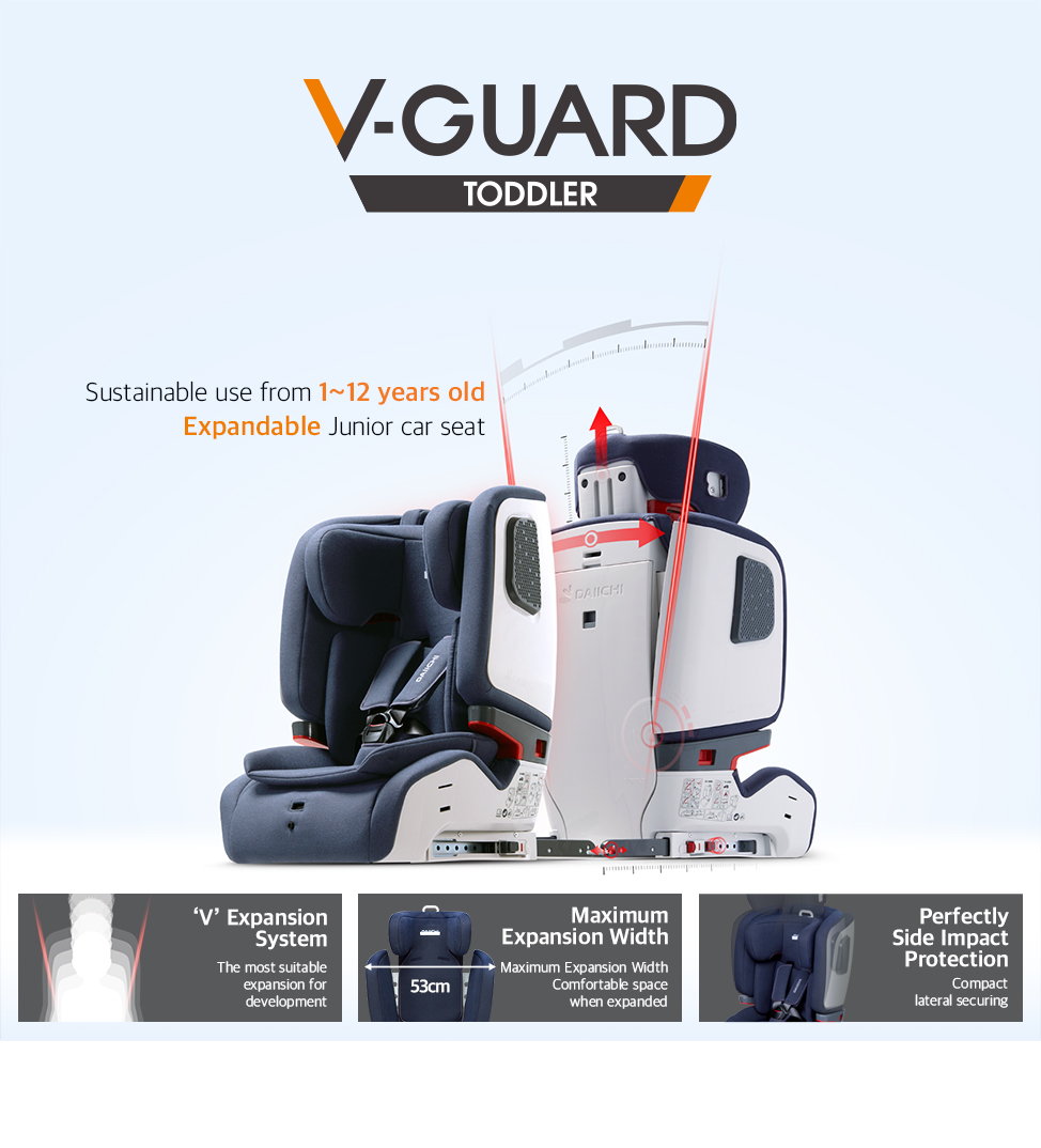 Sustainable use from 1~12 years old-Expandable Junior car seat