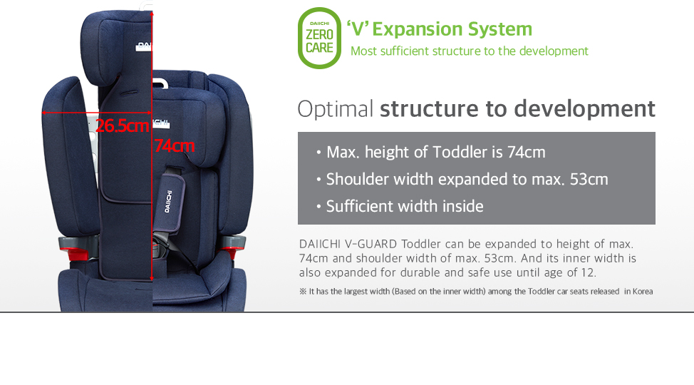 DAIICHI V-GUARD Toddler can be expanded to height of max. 74cm and shoulder width of max. 53cm. And its inner width is also expanded for durable and safe use until age of 12.