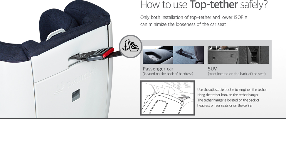 Only both installation of top-tether and lower ISOFIX can minimize the looseness of the car seat